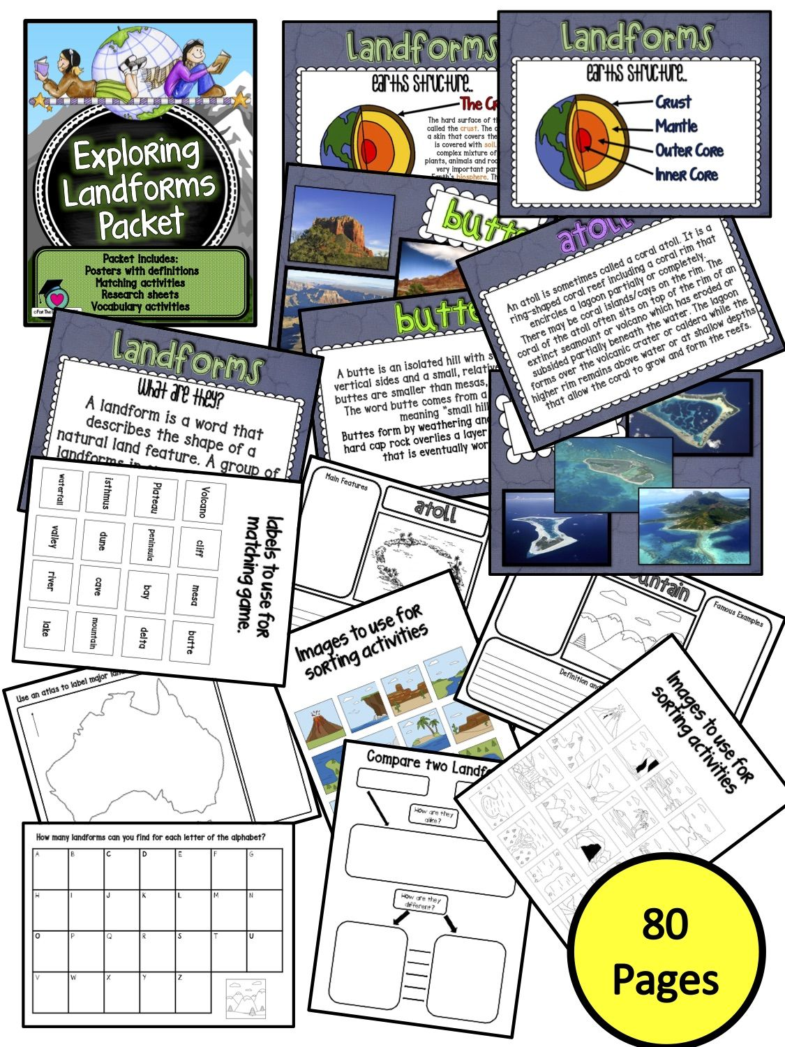 Landforms Complete Packet Posters Activities