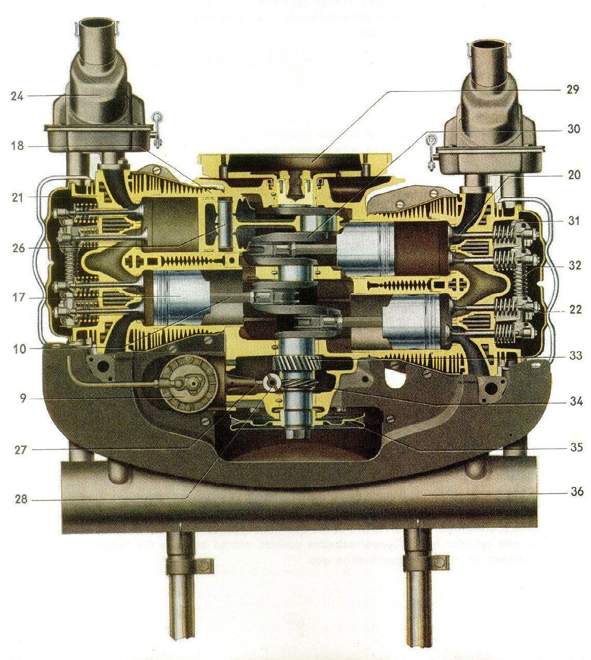 Cutaway 1 Vw Bus Vintage Vehicles Pinterest Volkswagen 1600cc Trike Wiring Diagram