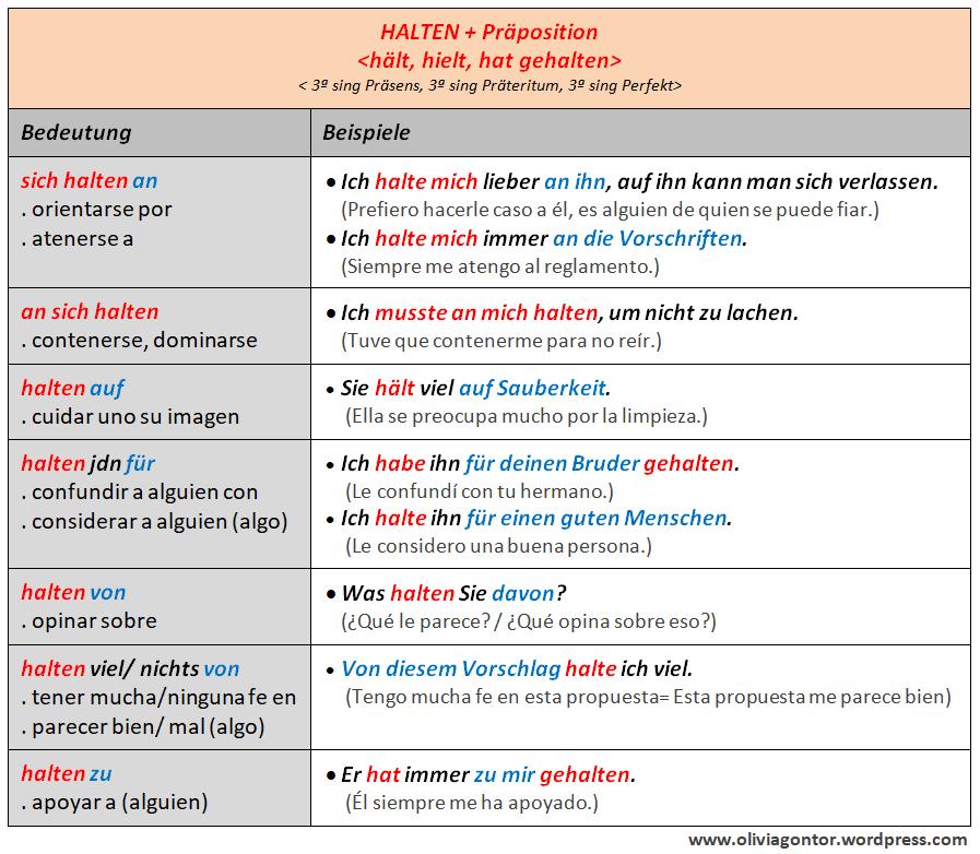 halten | Deutsch, Deutsch lernen und Lernen macht spaß