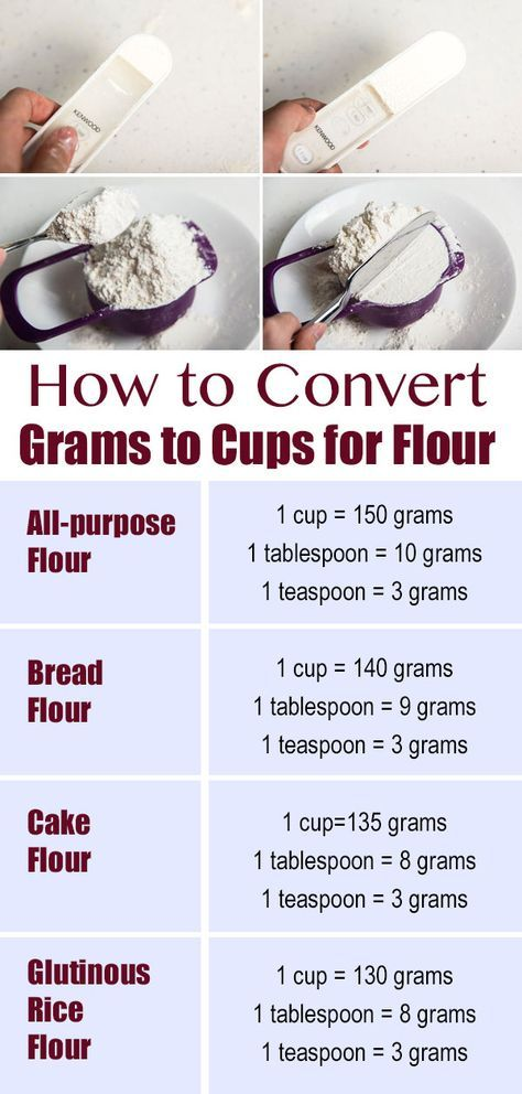 Convert Grams To Cups Without Sifting The Flour  Cups Food And
