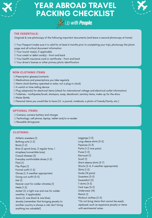 Printable Year Abroad Travel Packing Checklist Travel Packing Checklist Packing Checklist Travel Abroad