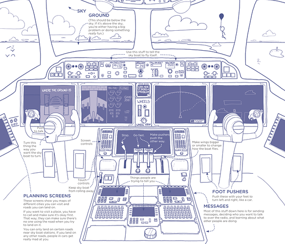 Http Www Apkdroidapps Com 2013 09 Infinite Flight V113 Html Flight Simulator Infinite Flight