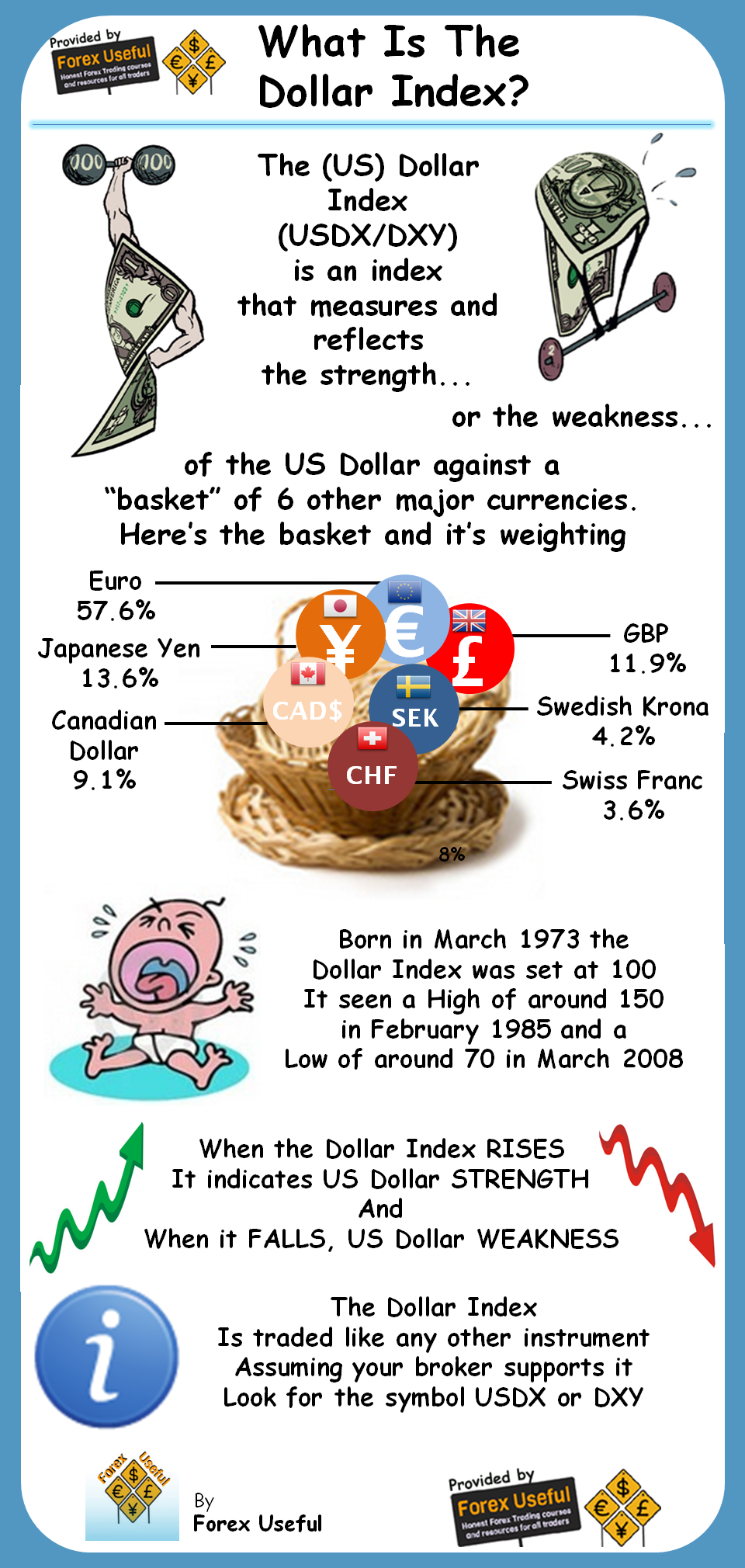 Basket forex trading journal spreadsheet