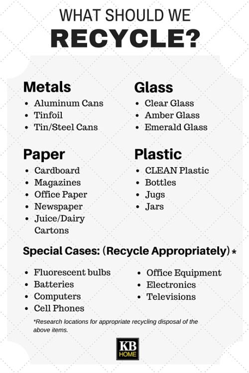 To Recycle or To Dispose? Recycling at home made easy with these printable lists!