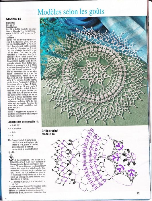 Pattern- A Beautiful Star Center Doily! *No English Written Instructions* but for anyone accustomed to working from a chart, it shouldn't be a problem!