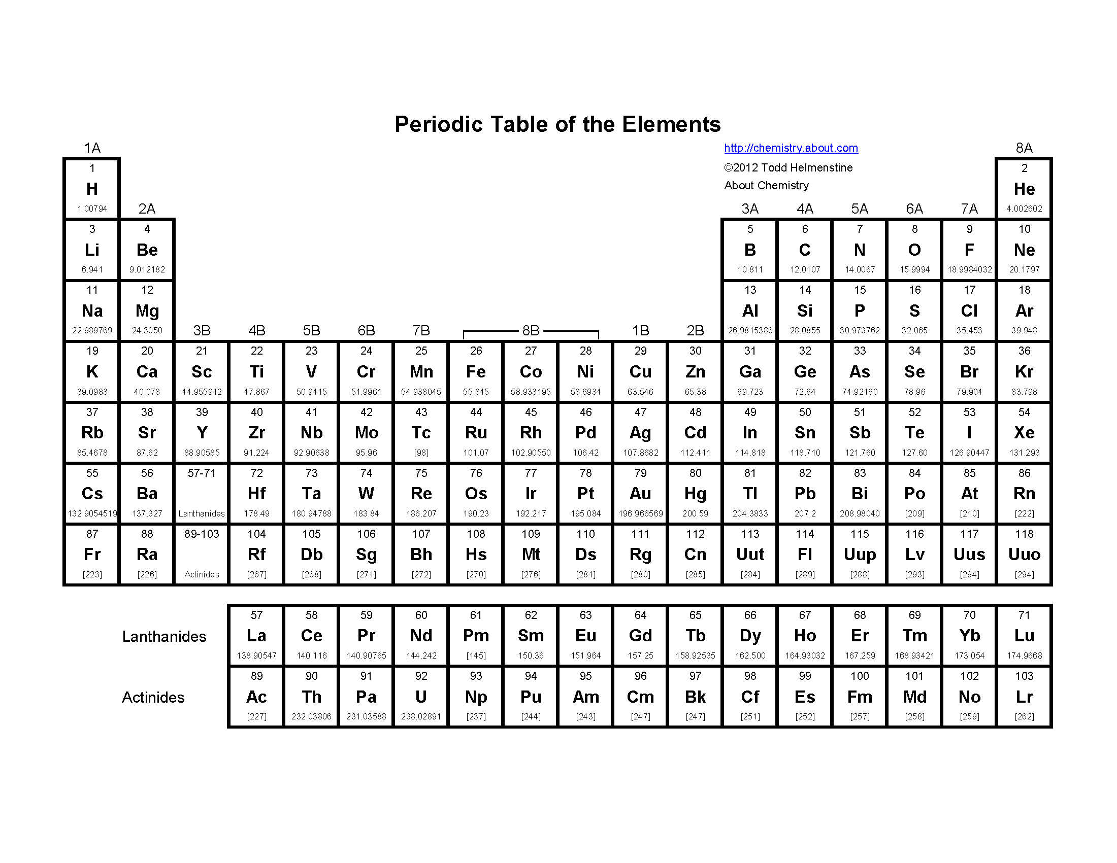 basic printable periodic table of the elements periodic table worksheets and chemistry. Black Bedroom Furniture Sets. Home Design Ideas