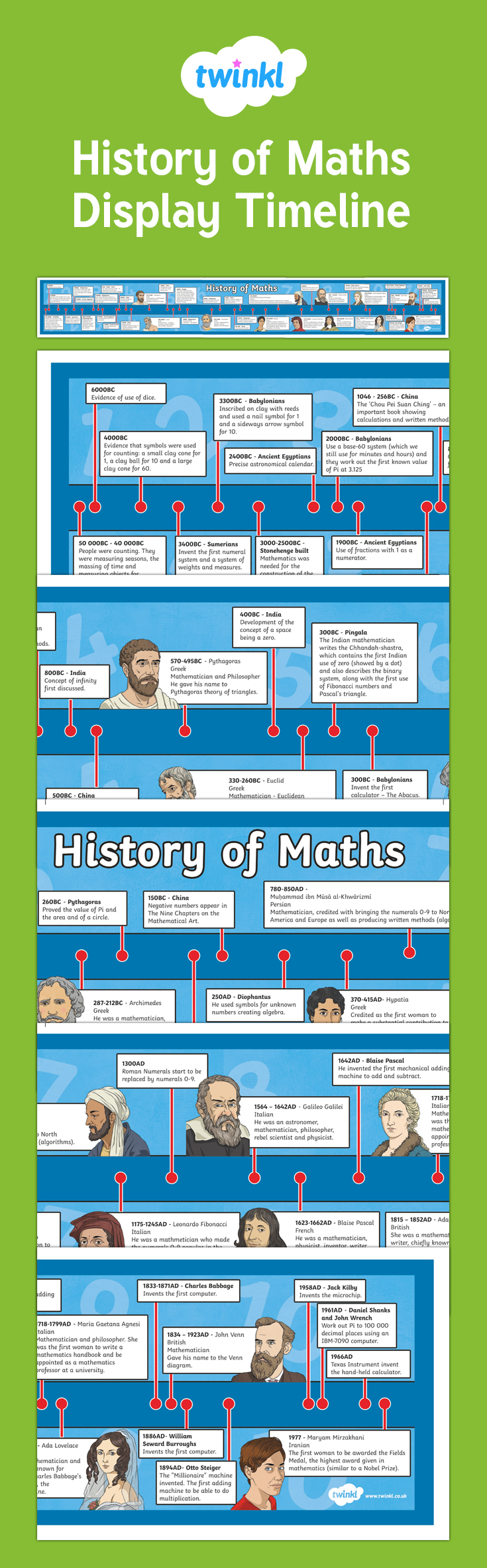 This timeline shows the history of Maths including some key ...