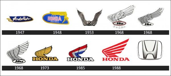 1910-2010 Vintage Sports Car Racing Decal Alfa Romeo 100 Years Sticker