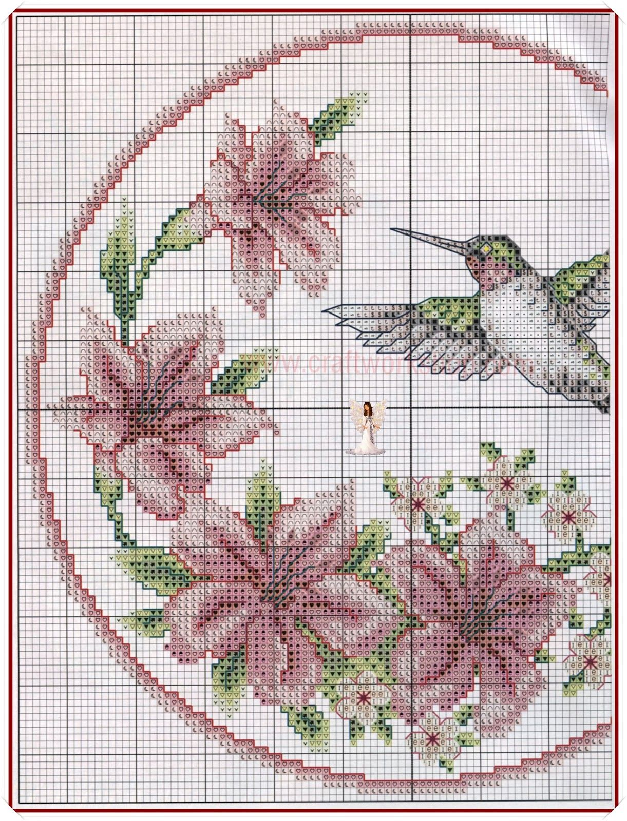 Lavores da Ana Paula: Aves