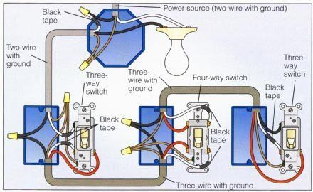 Power at Light 4-Way Switch Wiring Diagram   Electrical ...