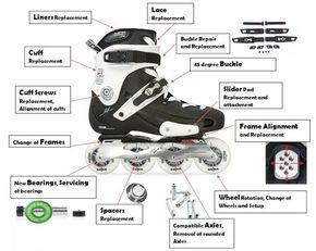 Servicing j repairAlignments of skatesnhg inline and SpzVMU