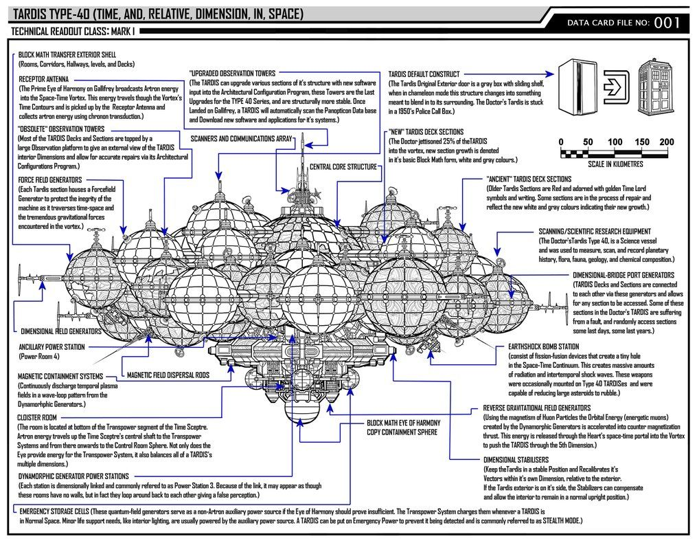Tardis Schematic File 001 by Time-Lord-Rilon | SciFi Vehicles ...