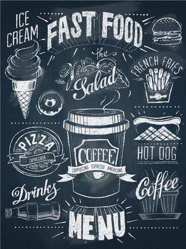 FastFood #poster! #Wallart for you home made by #artbox44edition - glasbilder küche kaffee