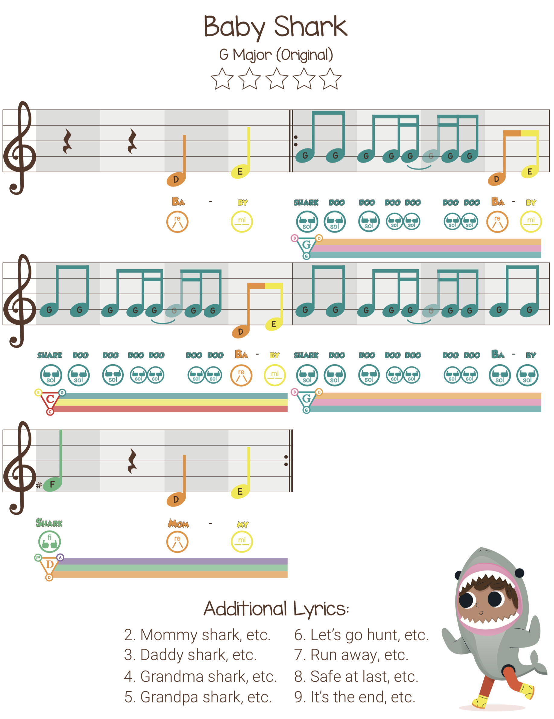 Baby Shark Music Lesson Sing Hand Sign Play W The Melody From Baby Shark Baby Shark Music Recorder Sheet Music Trumpet Sheet Music