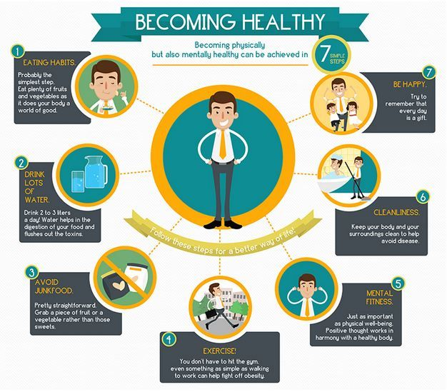 Become Healthy Infographic by Modeo Media http://modeomedia.com/category/design/ilustrations-design/