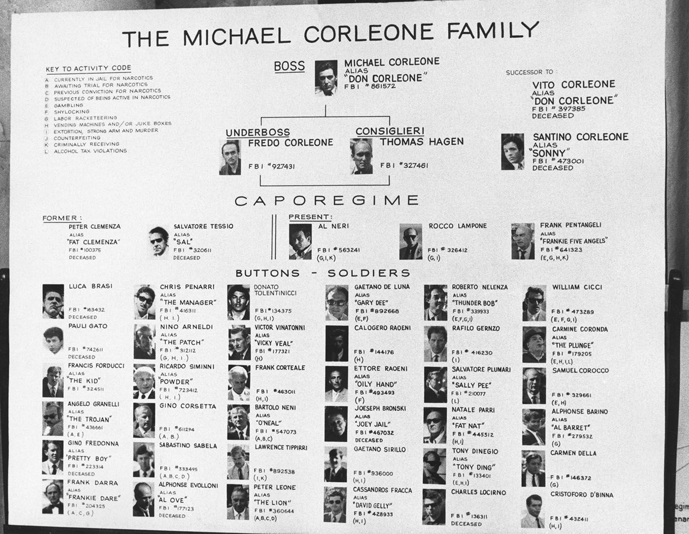 La Familia Corleone Libro The Godfather Piratas Truhanes Mafiosos Y Otras Rarezas The