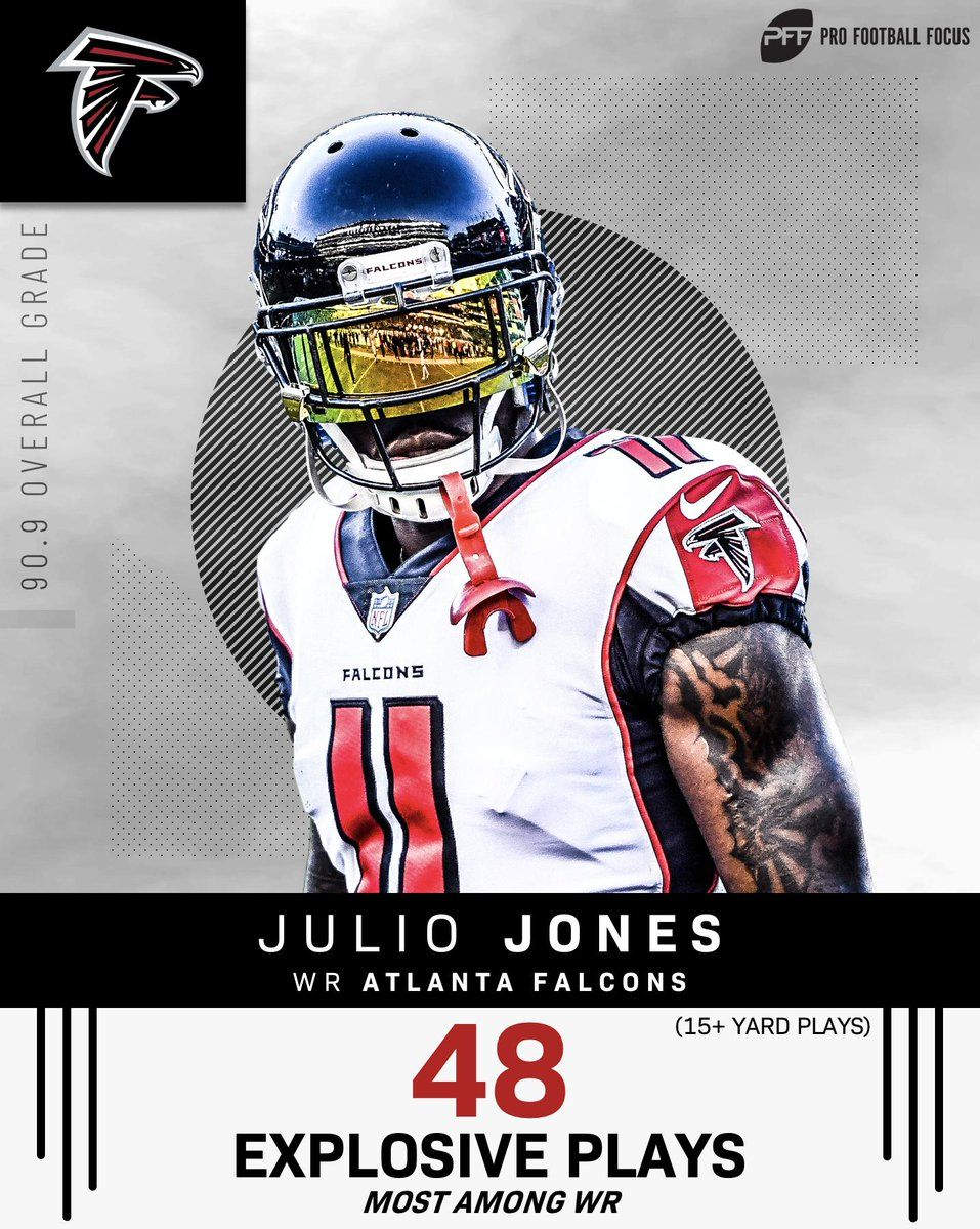 Julio Jones Bleacher Report Latest News Videos And Highlights Is The Perfect High Quality Nfl Superbowl Wallpaper With Hd Resolutio With Images Julio Jones Bleachers Jones