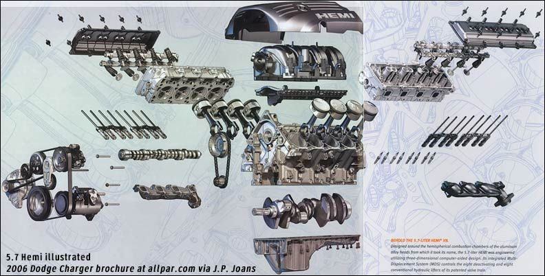 Dodge 5.7 hemi cutaway Mopar, Hemi engine, Jeep commander