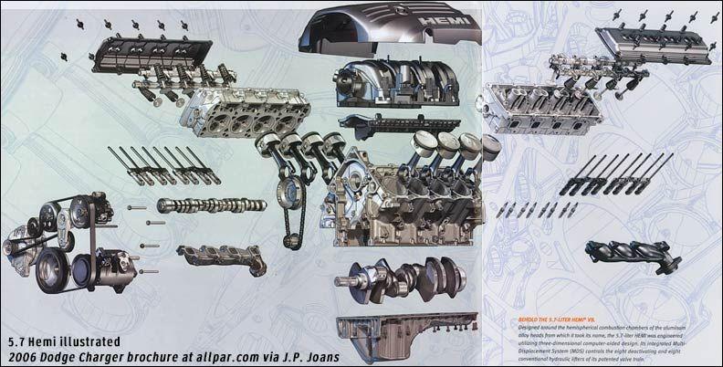 Dodge 57 hemi cutaway | truckin | Chrysler hemi, Mopar