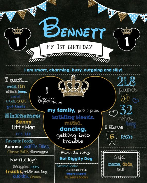 Birthday Poster Birthday Chalkboard By Lizzycakedesigns On