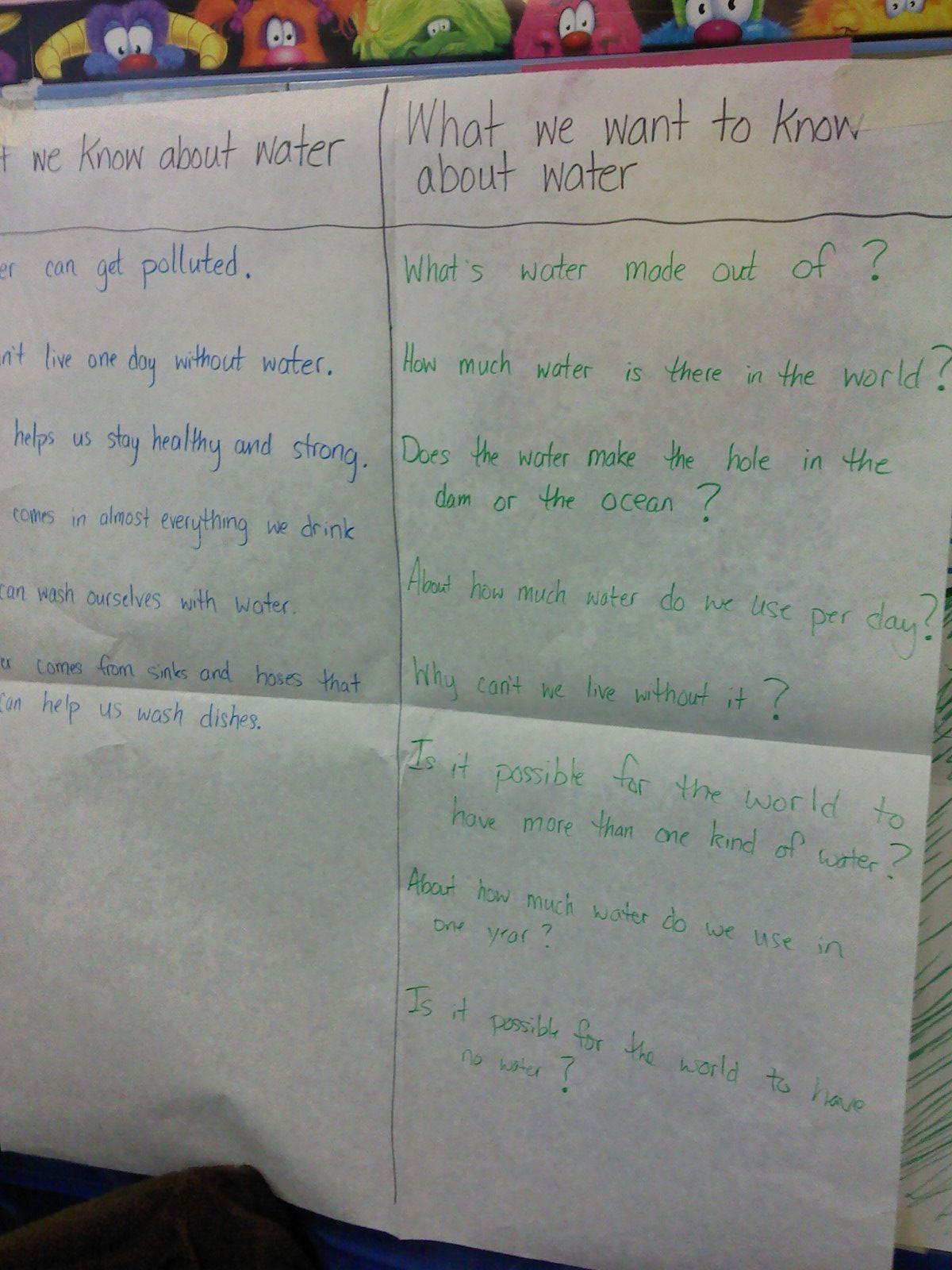 GLAD Inquiry Chart demo GLAD Inquiry Chart