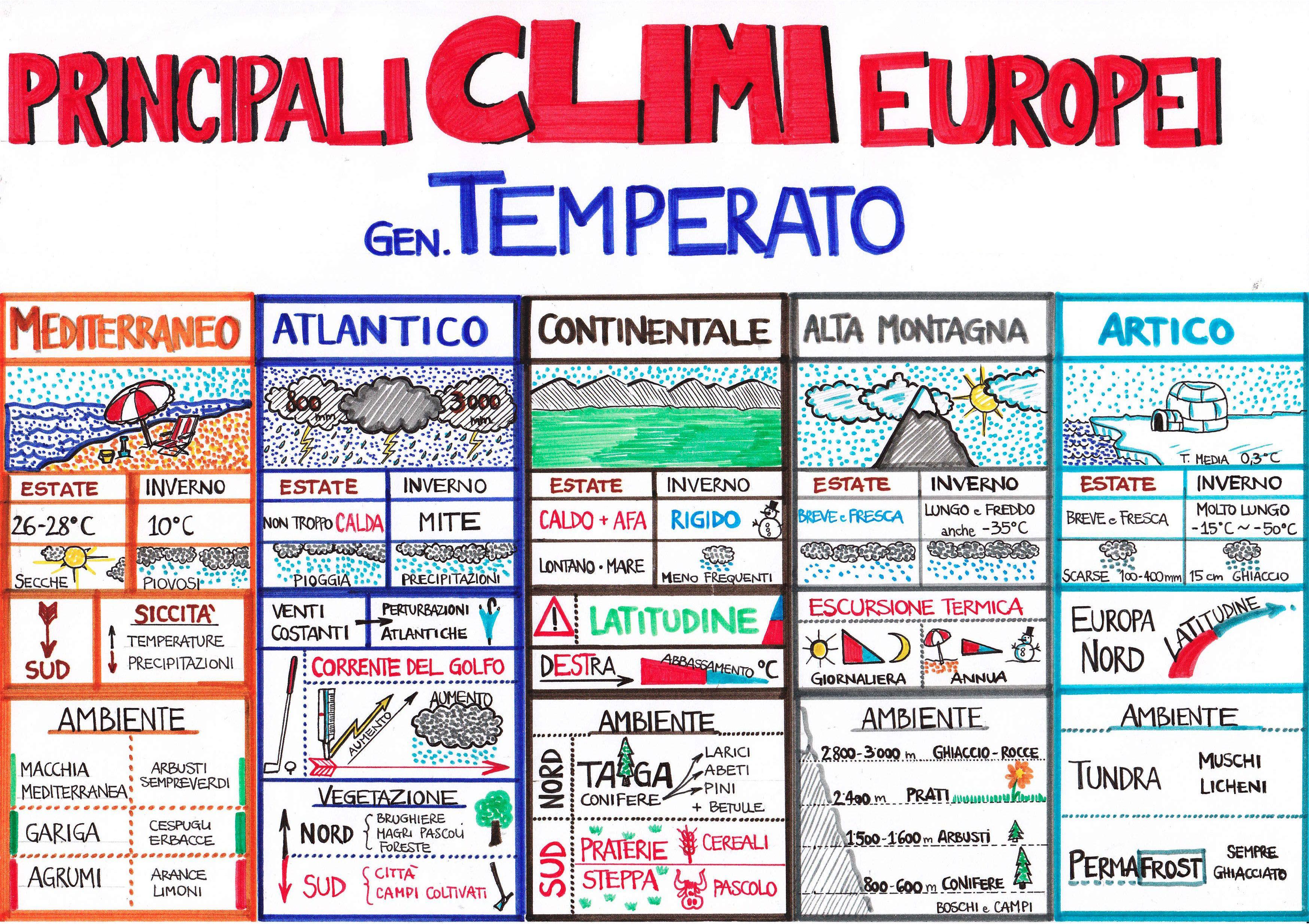 Cartina Dellitalia Con Zone Climatiche.Blendspace Europa Le Aree Climatiche Geography For Kids