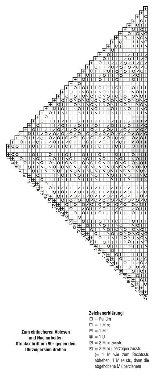Photo of Dreieckiger Schal – Großmutter-Muster – # Dreieckiger Schal – Kleiner Balkon Ideen – Mein Blog
