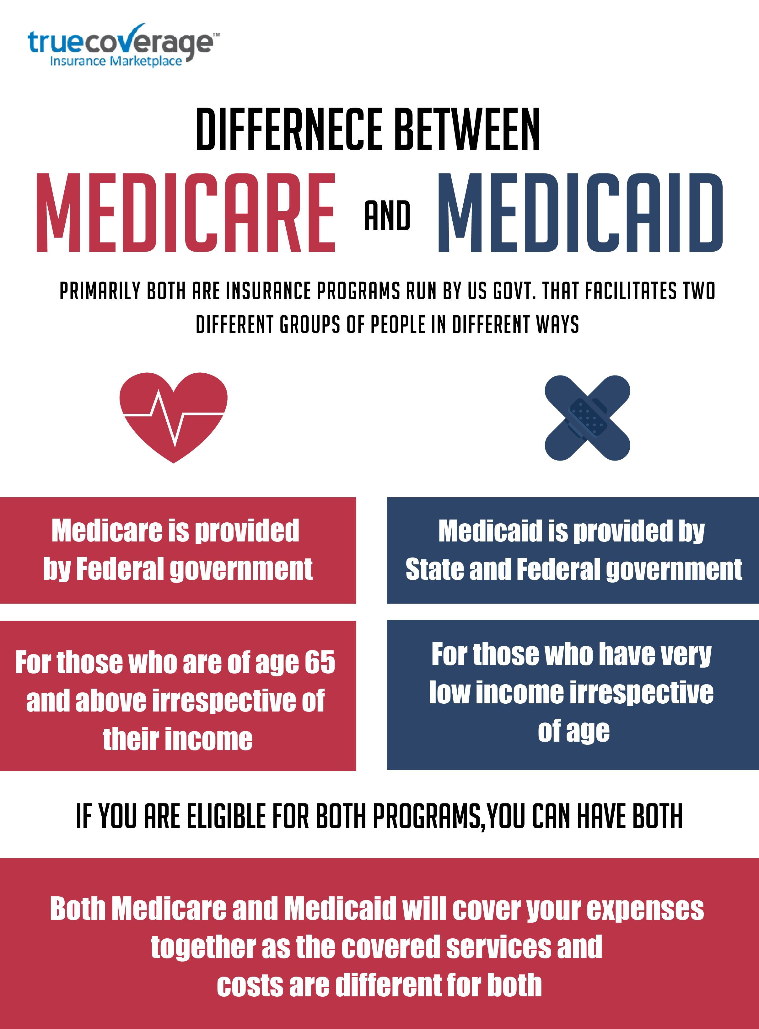 Difference Between Medicare Medicaid In 2020 Medicaid