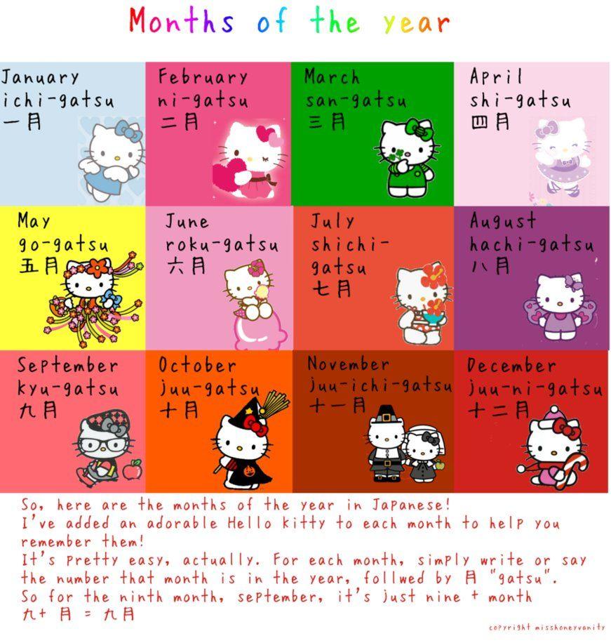 Learn Japanese Months by misshoneyvanity on deviantART