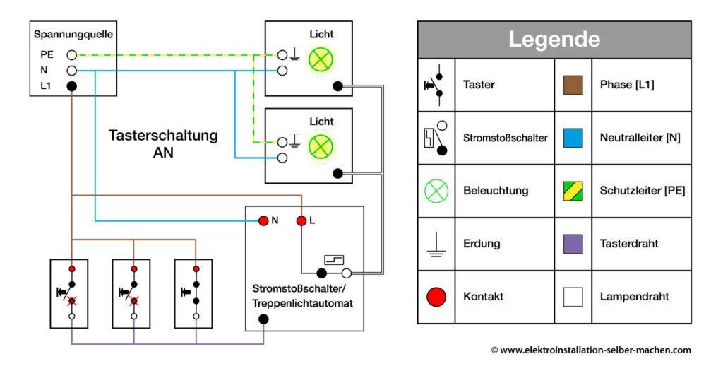 Tasterschaltung An Stromstossschalter Schaltplan Inkl Legende Elektroinstallation Selber Machen Elektroinstallation Elektro