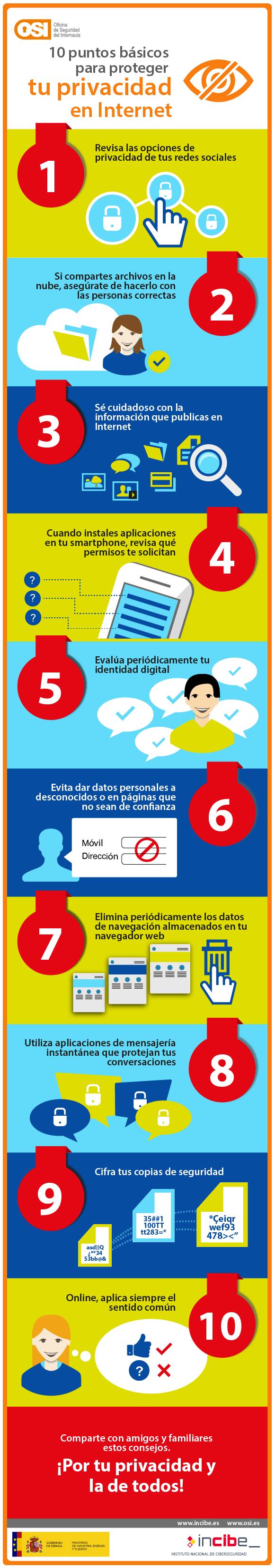 10 Puntos Básicos Para Proteger Tu Seguridad En Internet Infografia Infographic Tics Y Formación Seguridad En Internet Tecnologias De La Informacion Y Comunicacion Seguridad De Internet