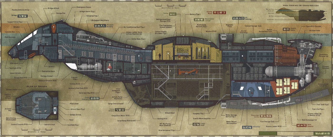 diagram of firefly class [ 1400 x 577 Pixel ]