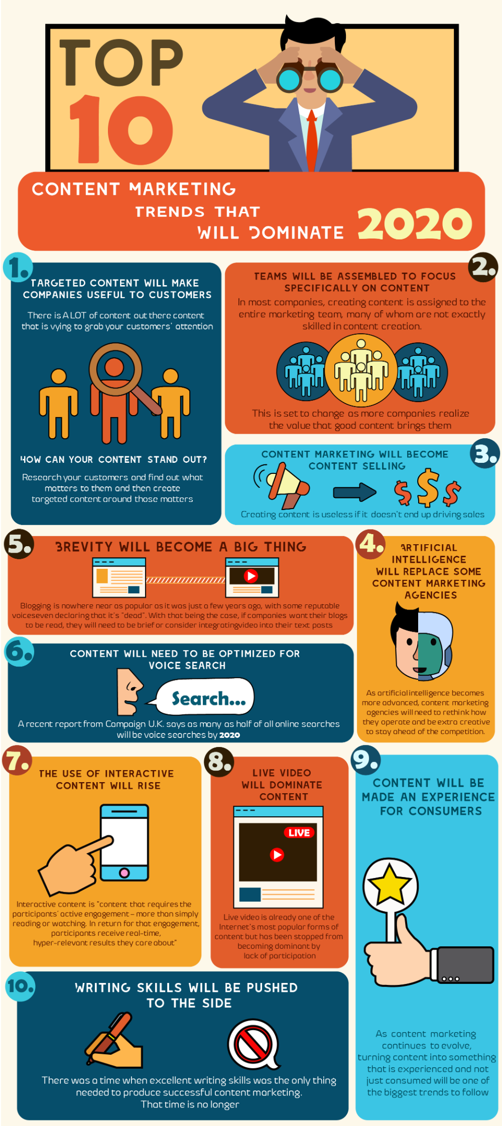 Top 10 Content Marketing Trends for 2020 Infographic