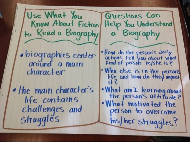 lucy calkins first grade info writing | McElhinny's Center Stage: Prepping for Biography Book Clubs