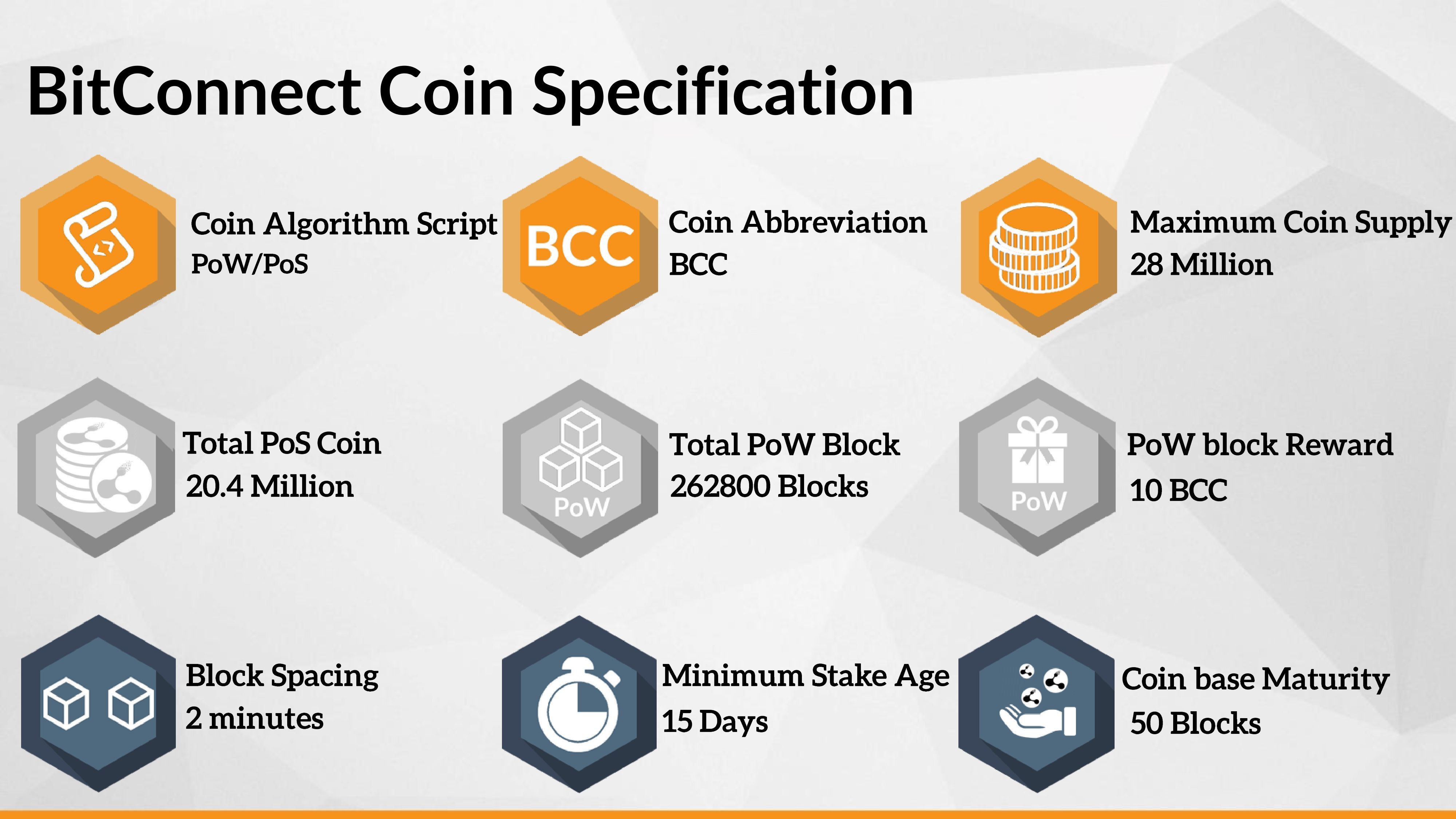Pin On Bitconnect