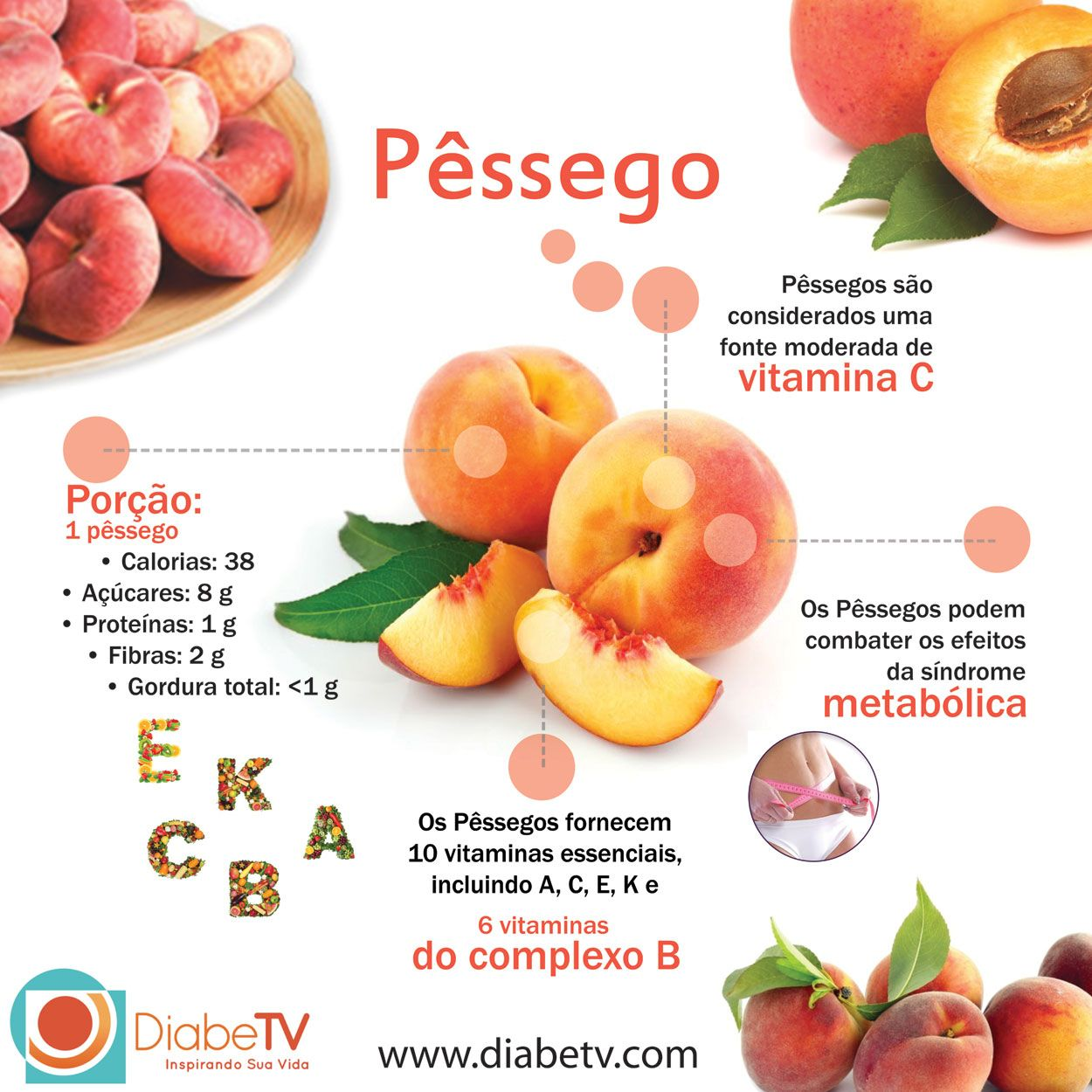 beneficios do Pessego