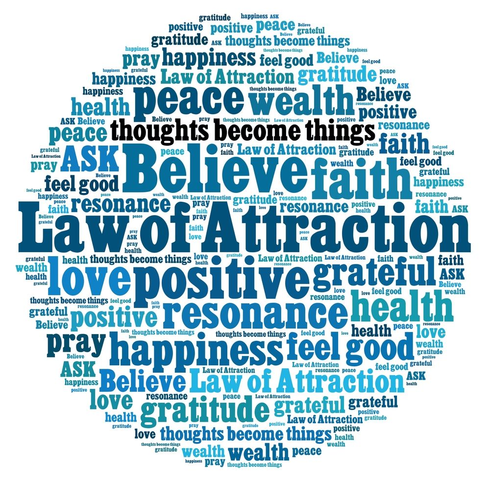 Laws Of Attraction Quotes Secret Of Law Of Attraction  How To Manifest Reality  Law Of