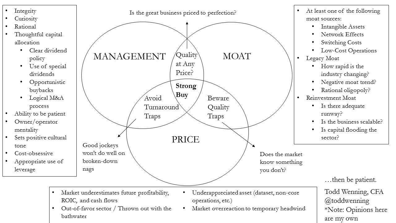 Aplikasi Analisa Chart Saham
