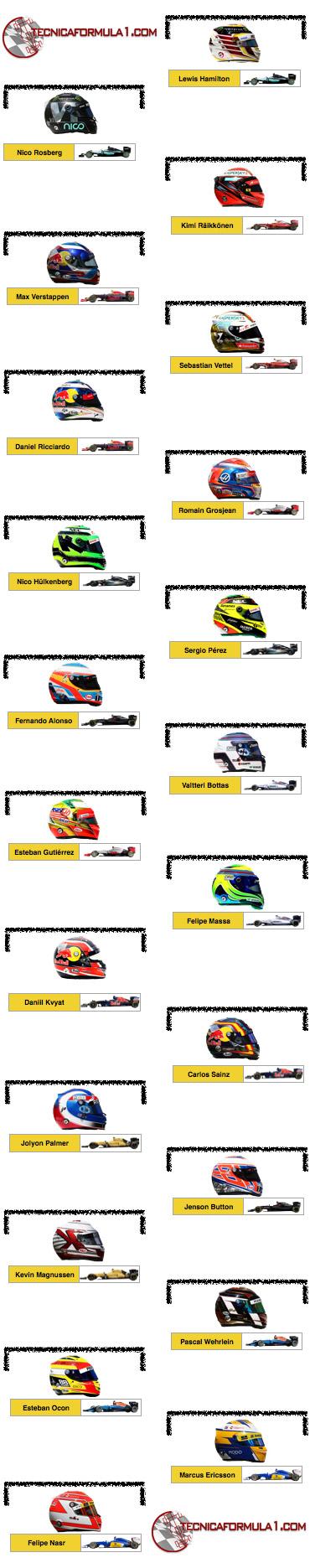 Parrilla De Salida Provisional Para El Gp De Brasil F1 2016 F1 Brazilgp Gp Mexico Gran Premio De Mexico Fórmula 1