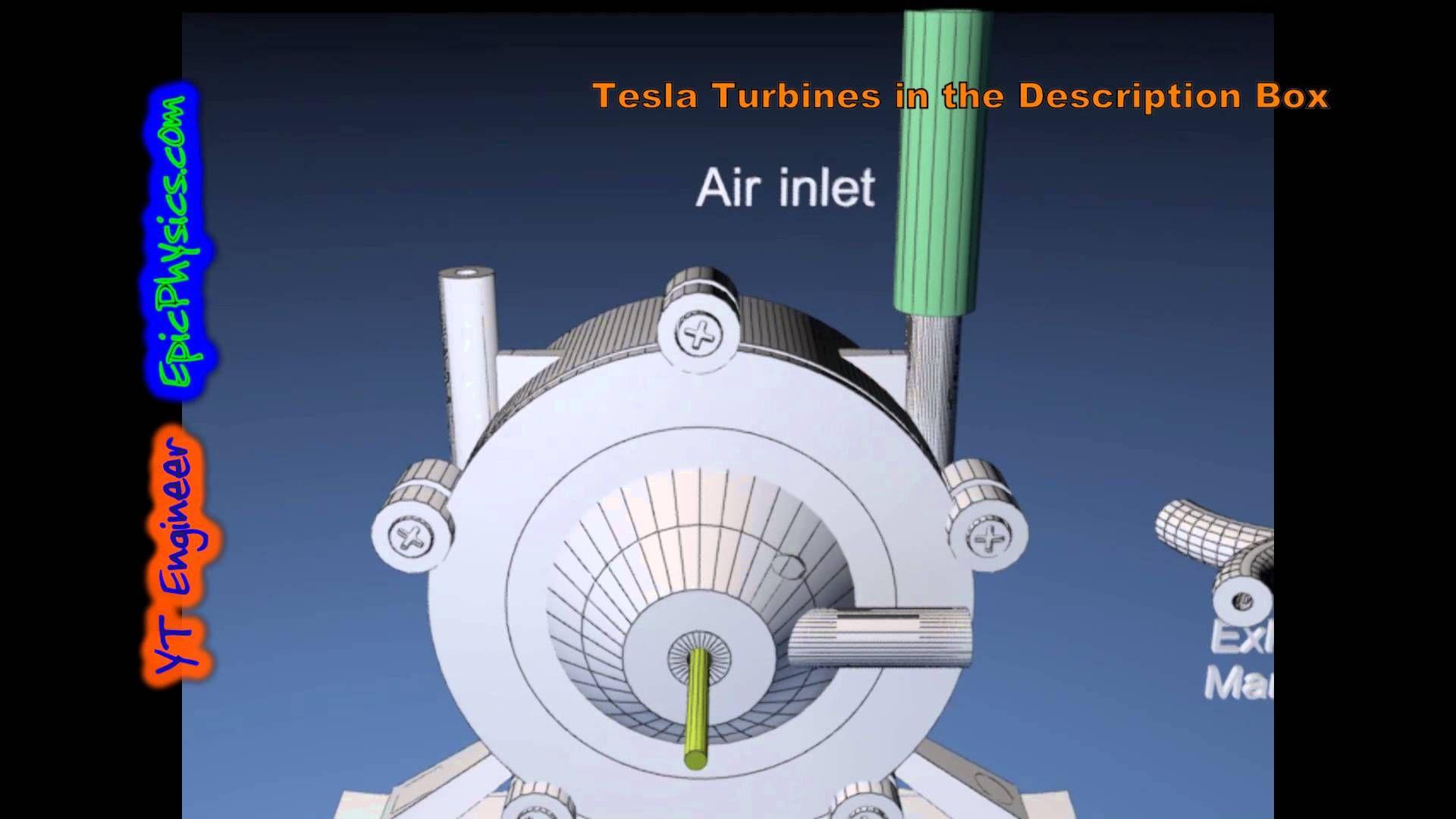 Nikola Tesla's Turbine www.SELLaBIZ.gr ΠΩΛΗΣΕΙΣ ΕΠΙΧΕΙΡΗΣΕΩΝ ΔΩΡΕΑΝ ΑΓΓΕΛΙΕΣ ΠΩΛΗΣΗΣ ΕΠΙΧΕΙΡΗΣΗΣ BUSINESS FOR SALE FREE OF CHARGE PUBLICATION
