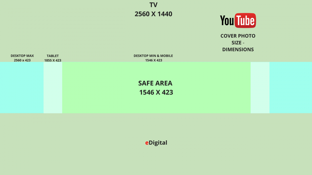 THE NEW OPTIMAL YOUTUBE COVER PHOTO SIZE 2020 (With images