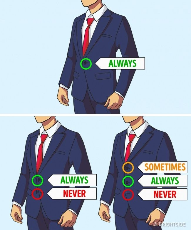 14Dressing Rules That Everyone Should Learn Once and for All – Kıyafet seçenekleri