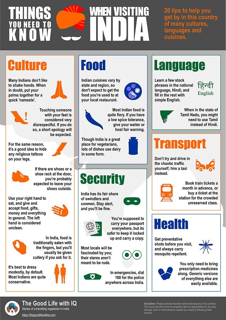 Travel infographic 20 things you need to know while