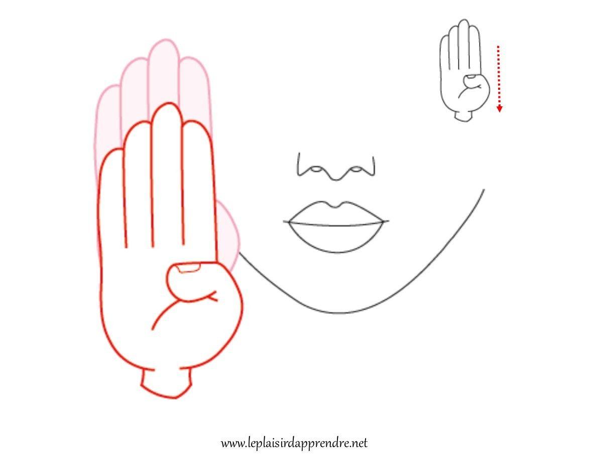 s'il te plaît LSF | langue des signes | Pinterest | Sign