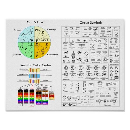 Ohmu0027s Law, Resistor Color Code, Circuit Symbols Poster Circuits - resistor color code chart