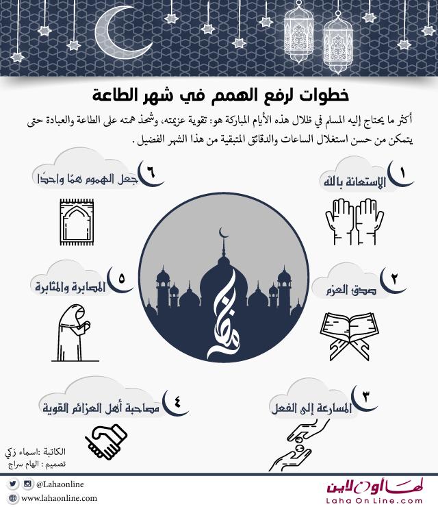 Flyer Poster Ramadan Infographic Flyer Lull Ramadan
