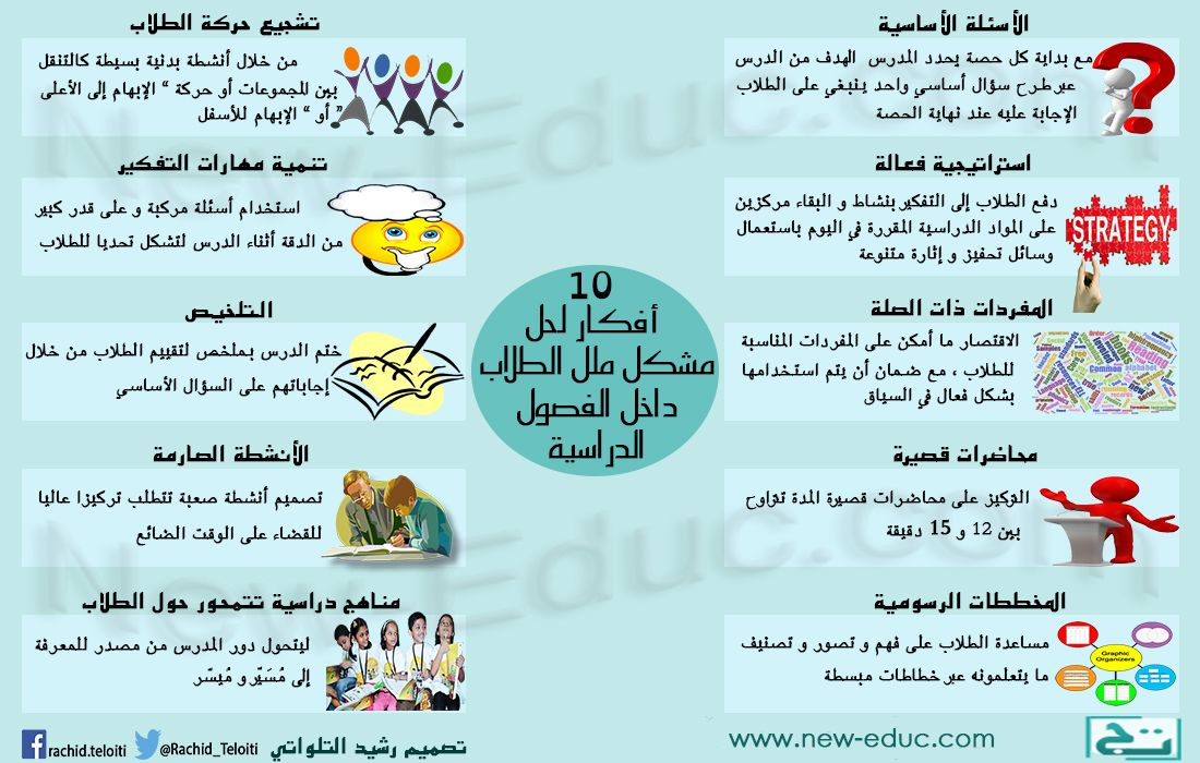 Alphabet dating ideas quotations 3