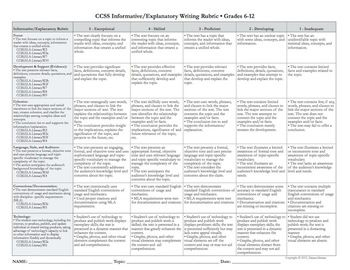 expository essay rubric common core Click on each subject area to open and drill-down into the common core standards check the add rubric element checkboxes to specify the rubric elements you'd like.