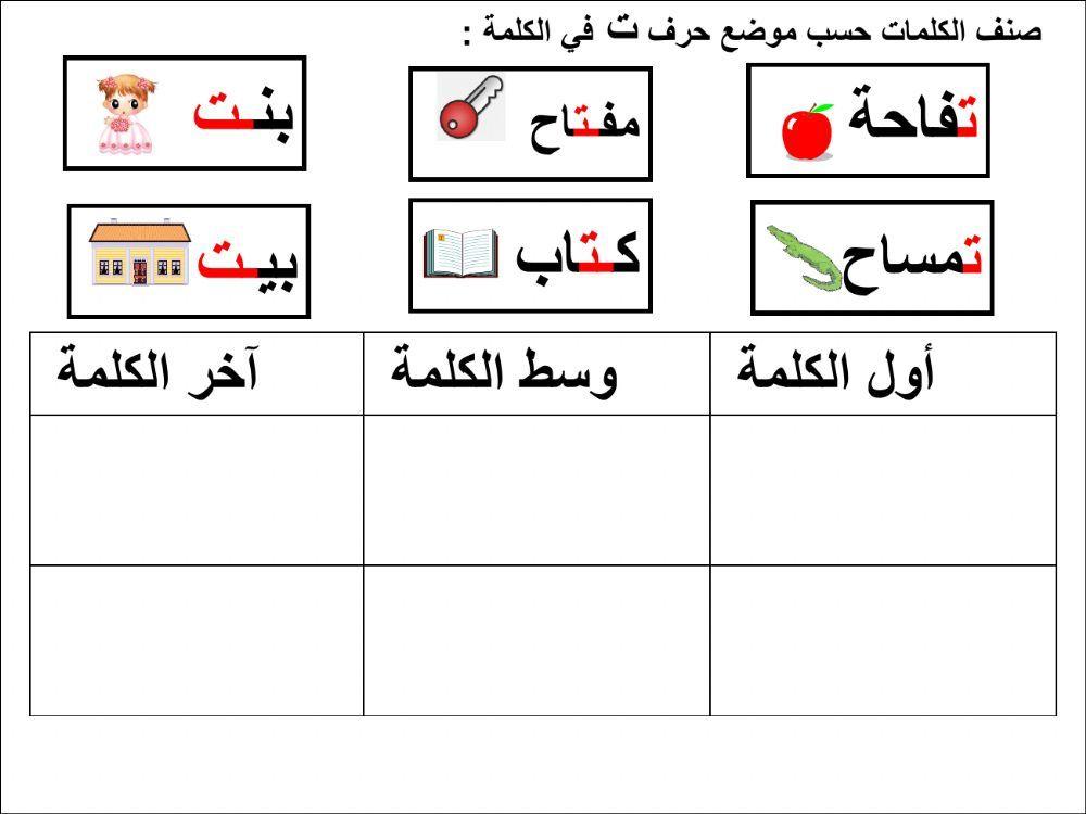 صنف الكلمات حسب مواضع حرف ت worksheet
