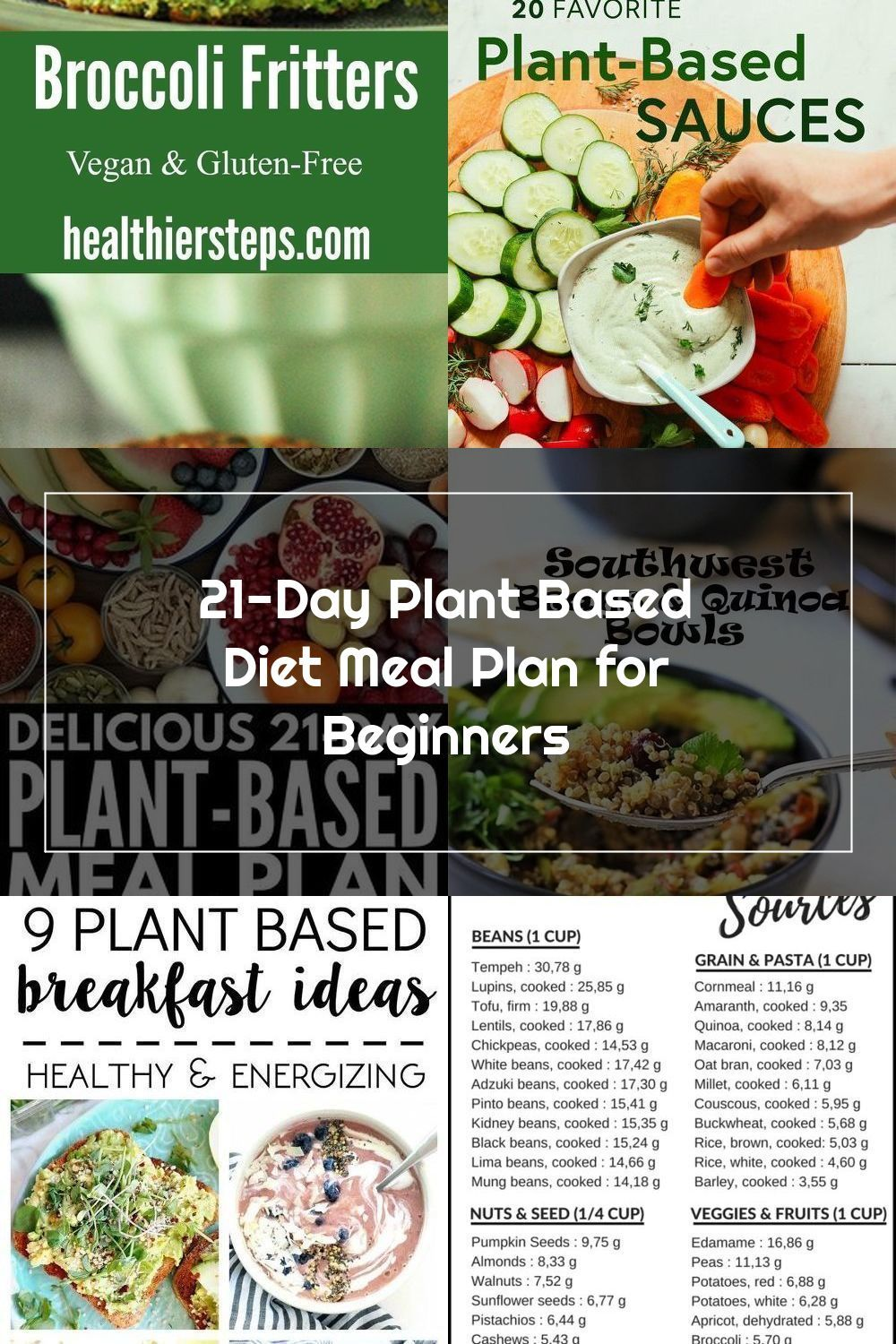 21 Day Plant Based Diet Meal Plan For Beginners Looking For Simple Whole I 2020